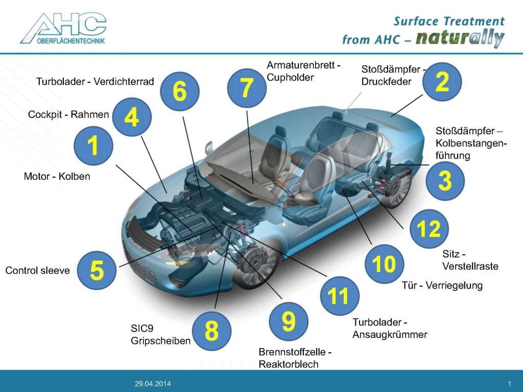 Gemütlich Automotor Teile Zeitgenössisch - Elektrische Schaltplan ...